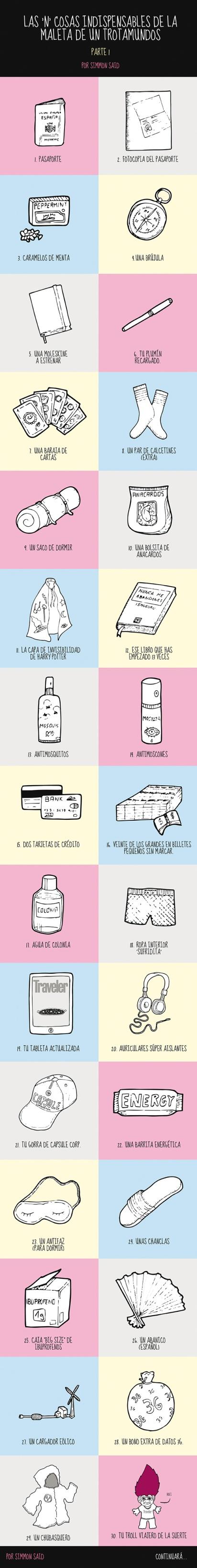 cosas_indispensables_de_trotamundos